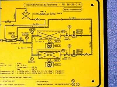 HPL Schichtstoffplatte mit Motivdruck als Anlagenplan